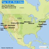 Cities with Highest Houshold Income in the US