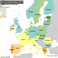 EU Growth Rates 2011